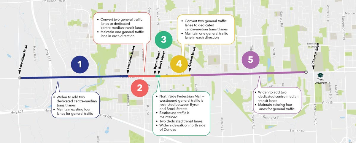 Metrolinx Whitby preliminary design